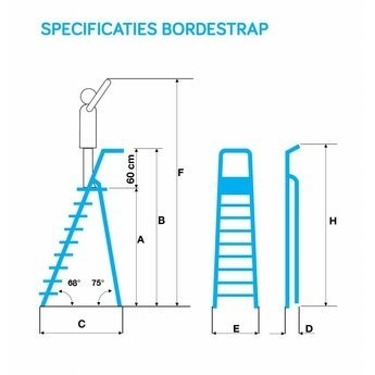 Eurostairs bordestrap professioneel 8 treden