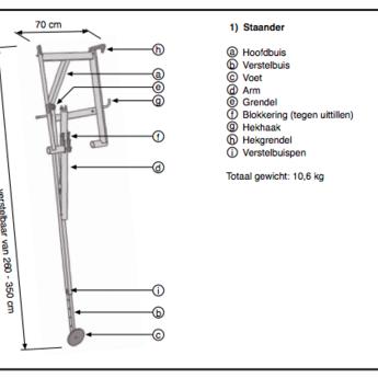 RSS RSS Hellend dak complete set van 2x 6m