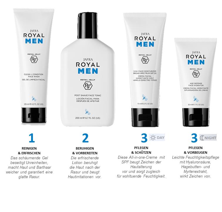 JAFRA ROYAL MEN Basic Set bestehend aus 4 Produkten