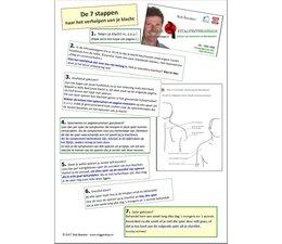 ROBBEE Stappenplan voor het verhelpen van triggerpoints