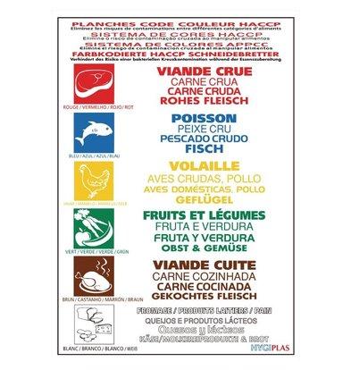 CHRselect Poster Code Couleur - Plastifié - Hygiplas