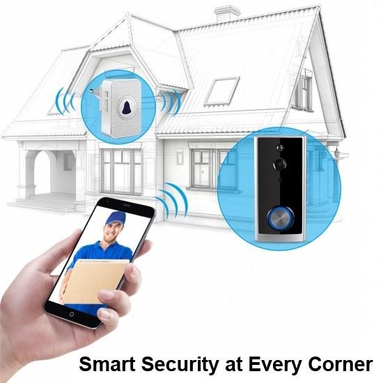 ILFA Smart Video Deurbel