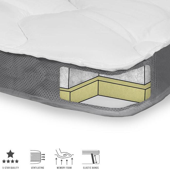 Traagschuim topdekmatras - Hotelkwaliteit comfort!