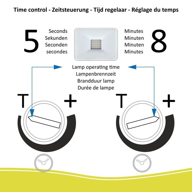 Design LED Buitenlamp met bewegingsmelder 10 Watt - Wit