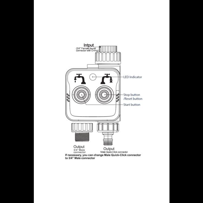 Draadloze en automatische beregeningsbesturing
