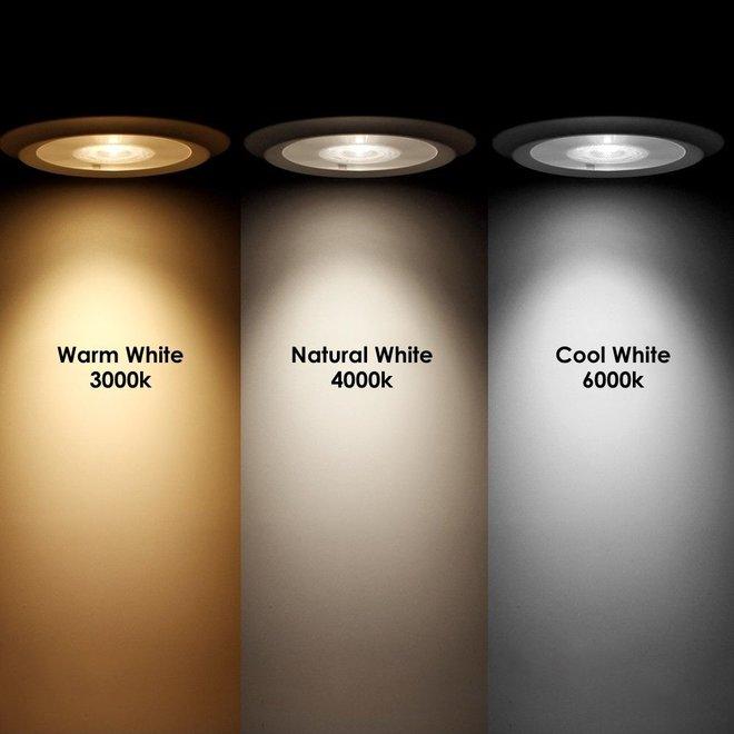 Groot pakket dimbare GU10 LED lampen