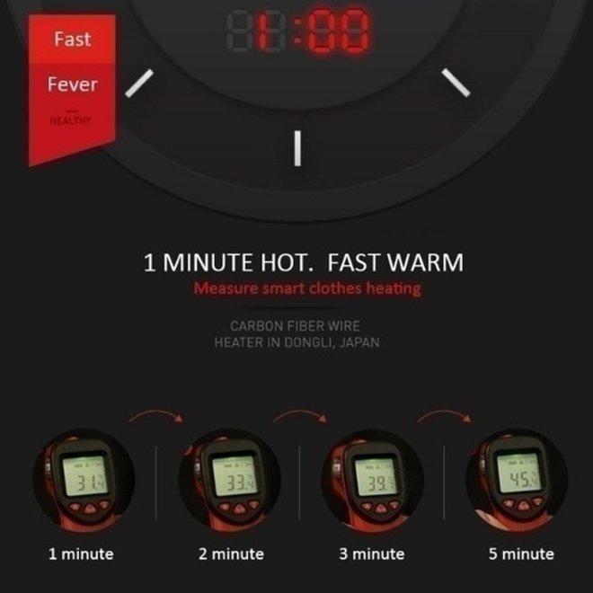 Elektrisch Verwarmde Bodywarmer - Oplaadbaar via USB | 3 Standen | Warm en comfy