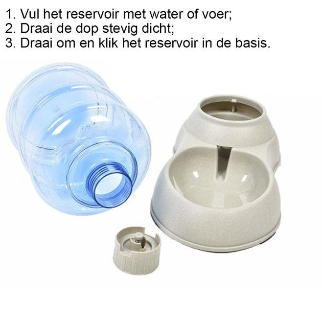 Automatische  Voer- en Waterdispenser - 2 Stuks | Ideaal als het baasje langer van huis is | Gezond, altijd water beschikbaar