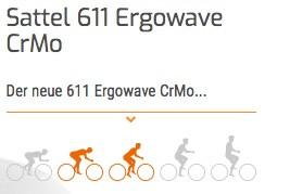 SQlab 611 Ergowave CrMo