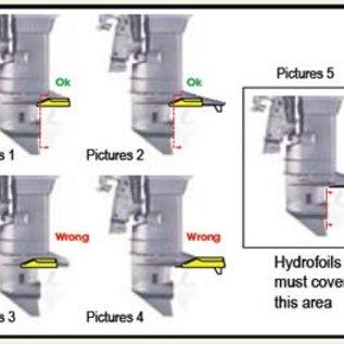 Lalizas Hydrofoil voor buitenboordmotoren