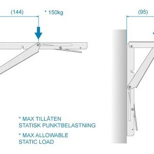 Inklapbare tafelsteun RVS