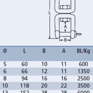 Dubbele wartelsluiting - Gaffel/gaffel  RVS A4-AISI316
