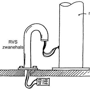 Zwanenhals kabeldoorvoer van RVS