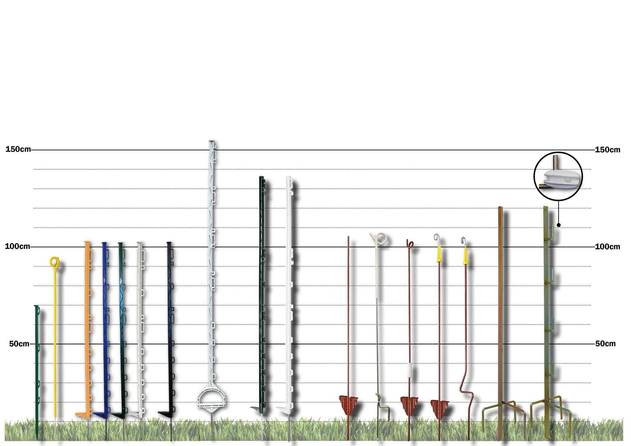Electric Fencing | Posts | Electric Fence Online - Electric ... on