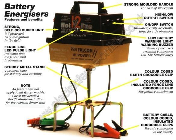battery energiser