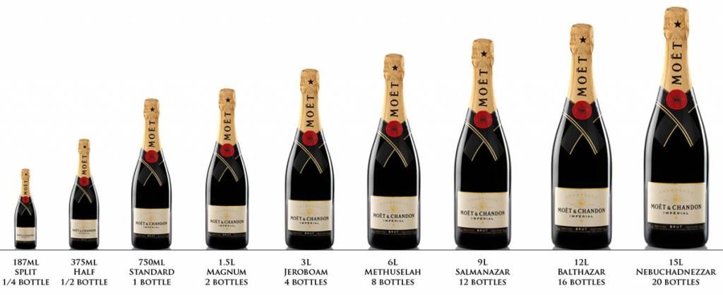 Wat is het ideale formaat voor champagne?