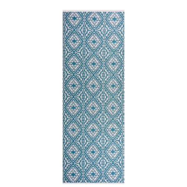 Balkonkleed blauw turquoise