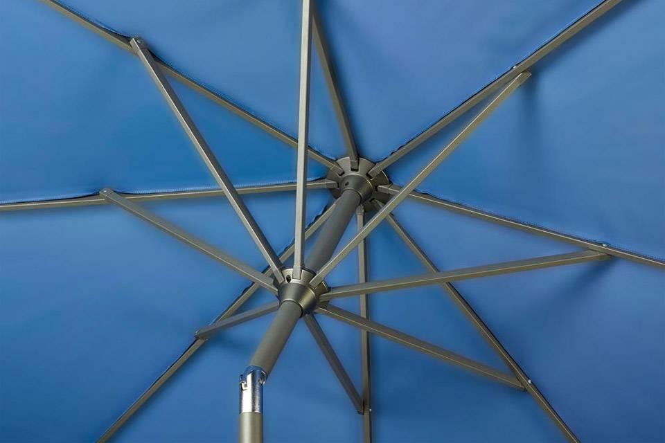 Schaduwdoek 2 5x2 5.Platinum Riva Parasol 250x250 Cm Antraciet Parasolkopen Nl