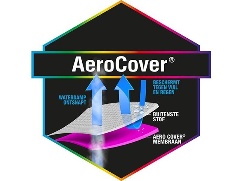 Aerocover - Parasolhoes voor Zweefparasol