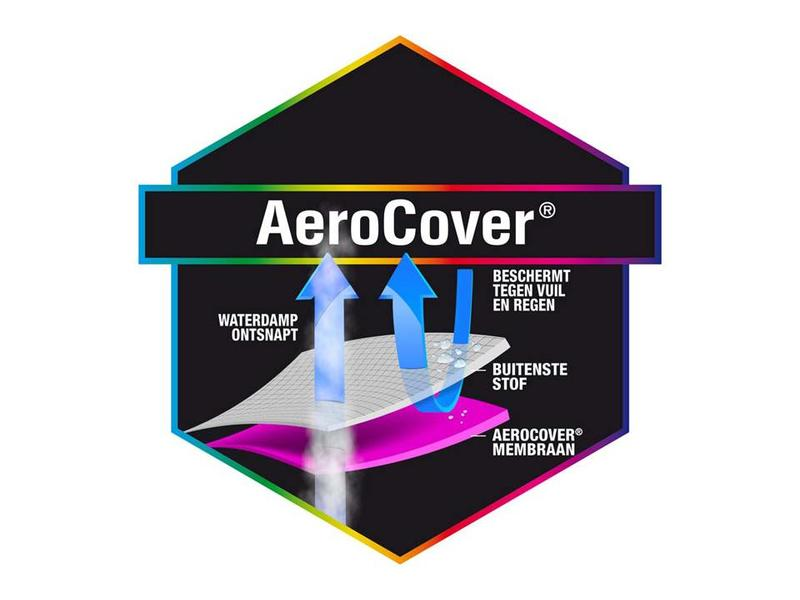 Aerocover - parasolhoes voor stokparasol - 165x25/35 cm.