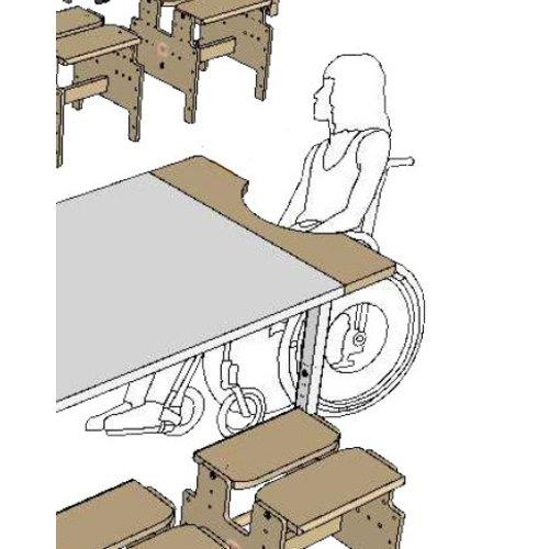 RobHoc flexibele schoolmeubels Tafelpasstuk voor rolstoelgebruiker