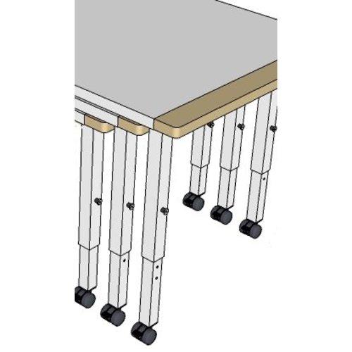 RobHoc flexibele schoolmeubels Tafelset lengte 1 + 2 + 3  - 160, 140 en 120 cm