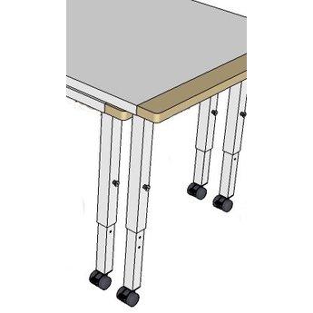 RobHoc flexibele schoolmeubels RobHoc tafelsetset lengte 1 en 2