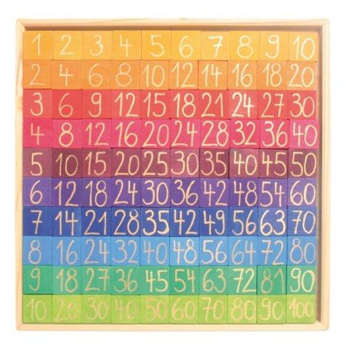 Grimms houten speelgoed Rekenblokjes - rekenen met kleuren