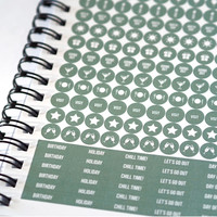 My Green Planner Some serious plans