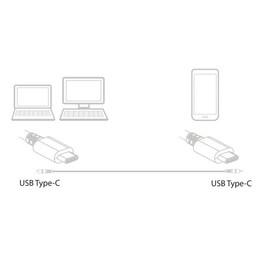 Eminent Ewent EW9647 USB-kabel 2 m USB C Mannelijk Zwart
