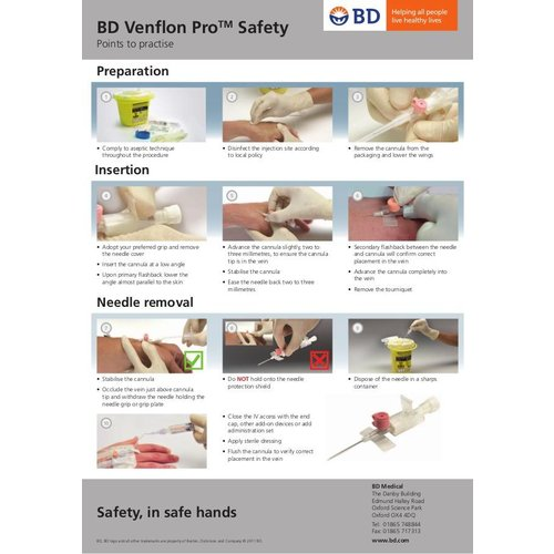 BD Venflon Pro Safety veiligheidskatheter p. doosje a 50st