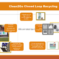 Clean2Go Hygienezuil Clean2Go 5 liter met circulair concept