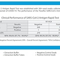 Flowflex Thuis zelftest SARS-CoV-2 voor consument gebruik