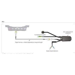 Yamaha Gateway/Agi