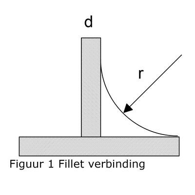 De IJssel Variobond Flex