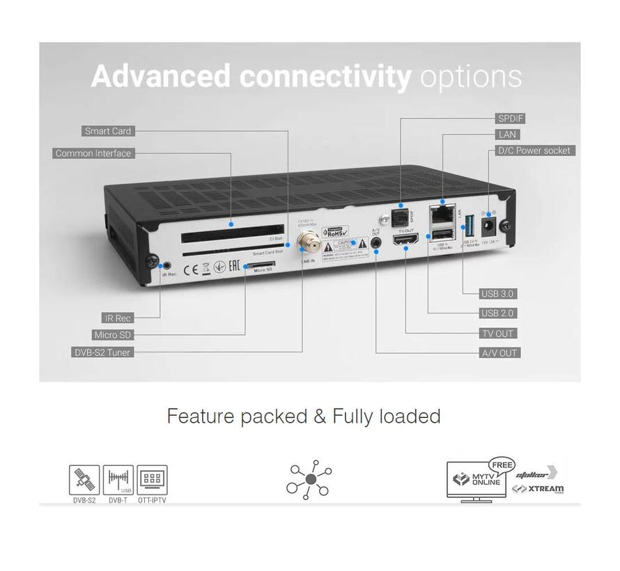 Formuler S Turbo  4K UHD DVB-S2 & OTT-IPTV Media Receiver