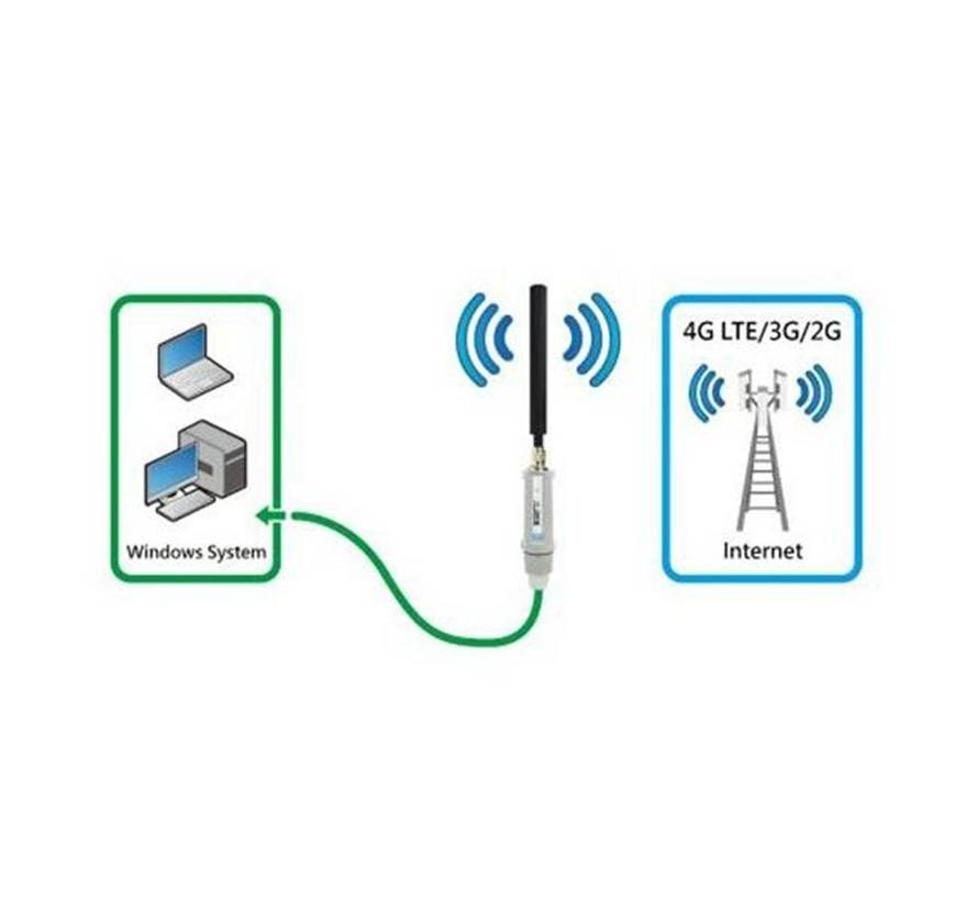 Alfa Network Tube-U4G Outdoor antenne 4G LTE USB Modem