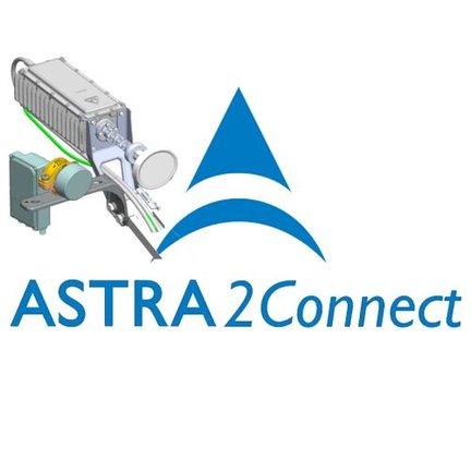 Internet via de Satelliet zakelijk of thuis