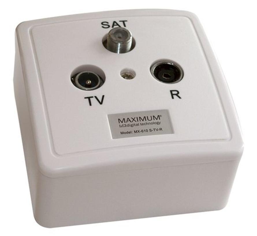 Maximum Wandcontactdoos in- en opbouw SAT - RTV
