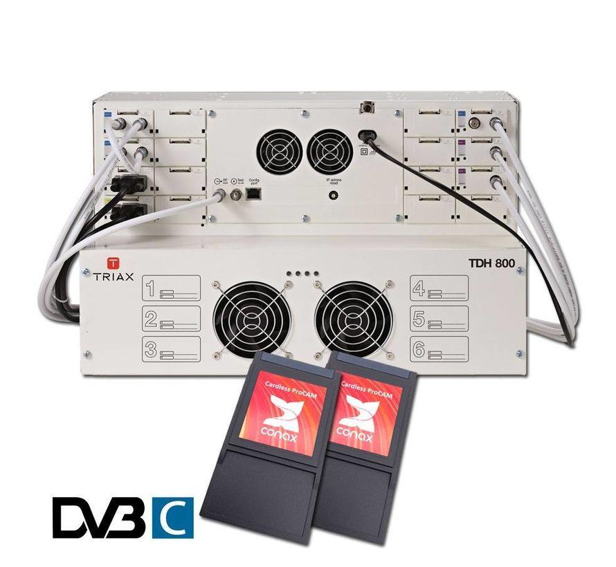 Triax TDH Joyne Basis DVB-C Headend Pakket