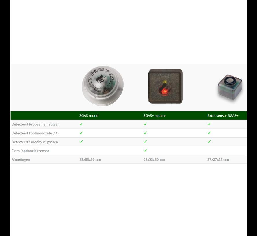 3GAS+ extra sensor voor Square gasalarm Propaan, Butaan, LPG, Koolmonoxide