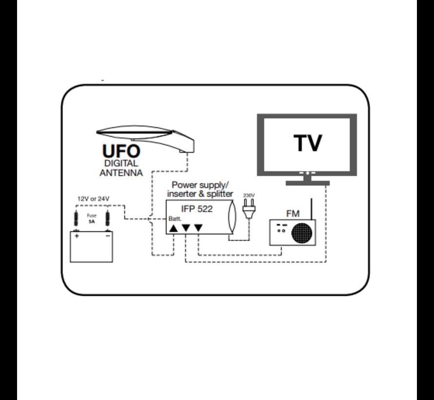 Triax IFP 522 power supply / inserter 12Vdc voor UFO 150