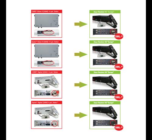 Oyster Oyster / Caro / Vision II / Digital / ombouw DVB-S2 hardware upgrade