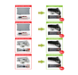 Oyster / Caro / Vision II / Digital / ombouw DVB-S2 hardware upgrade
