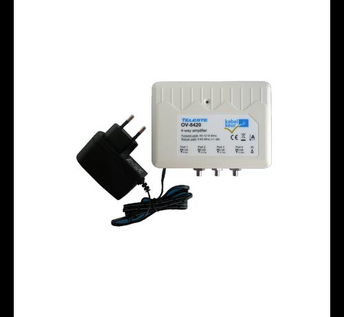 Teleste Teleste OV-8420 1218 MHz (2019) kabelkeur Ziggo