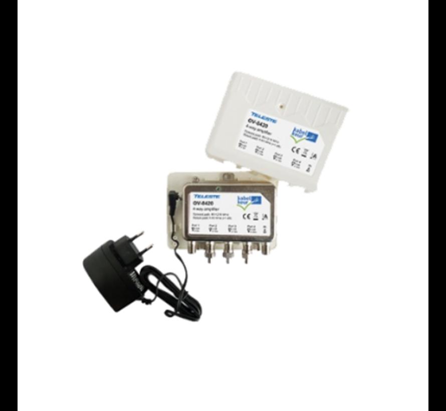 Teleste OV-8420 1218 MHz (2019) kabelkeur Ziggo