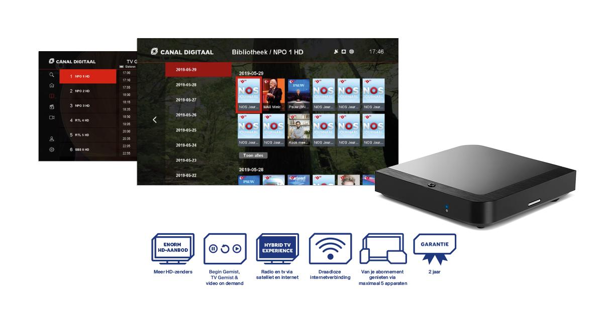 Canal Digitaal MZ-102 ontvanger