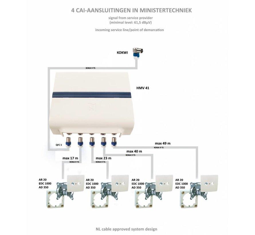 Hirschmann Shop HMV 41 versterker Ultra HD/4K