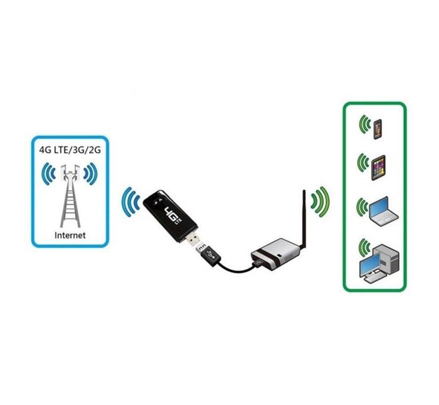Alfa Network Onyx4G 4G/LTE USB Modem