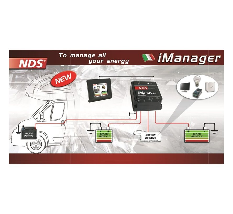 NDS iManager met Touchscreen (Wireless Data)